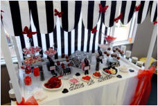 Candy Bar Party + Balloons